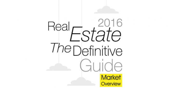 Real Estate 2016
